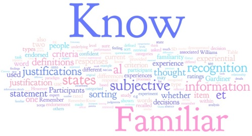 A wordle of the manuscript from www.wordle.net